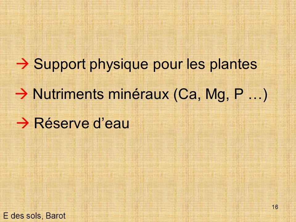 16 Support physique pour les plantes Nutriments minéraux (Ca, Mg, P …) E des sols, Barot Réserve deau