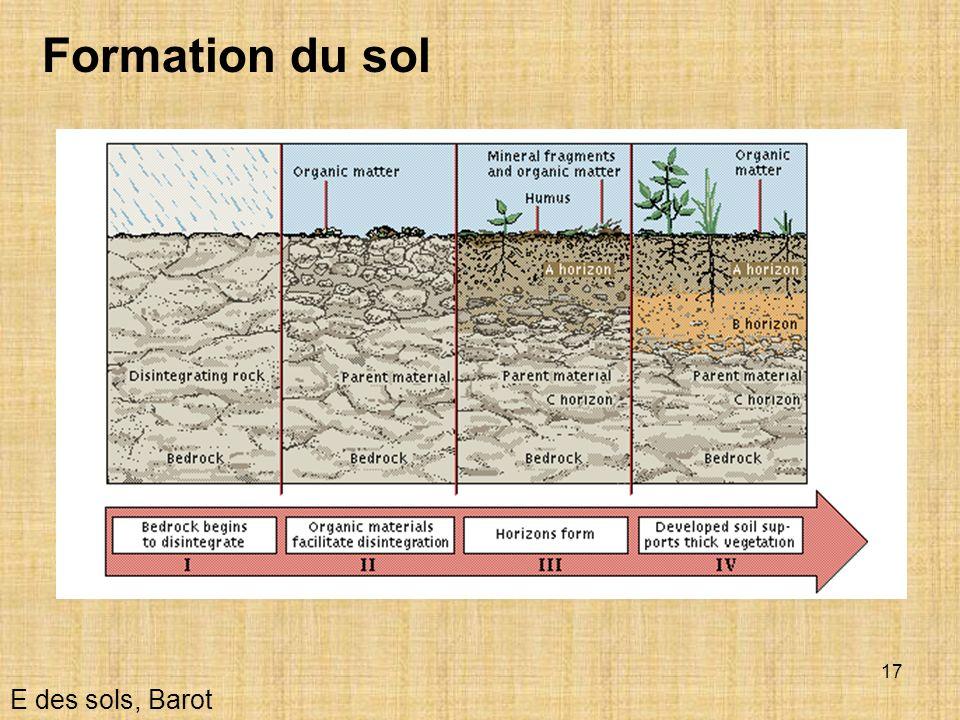 17 Formation du sol E des sols, Barot