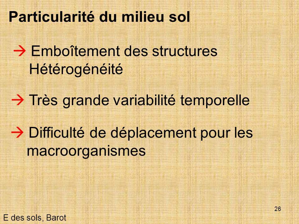 26 Particularité du milieu sol Très grande variabilité temporelle E des sols, Barot Emboîtement des structures Hétérogénéité Difficulté de déplacement