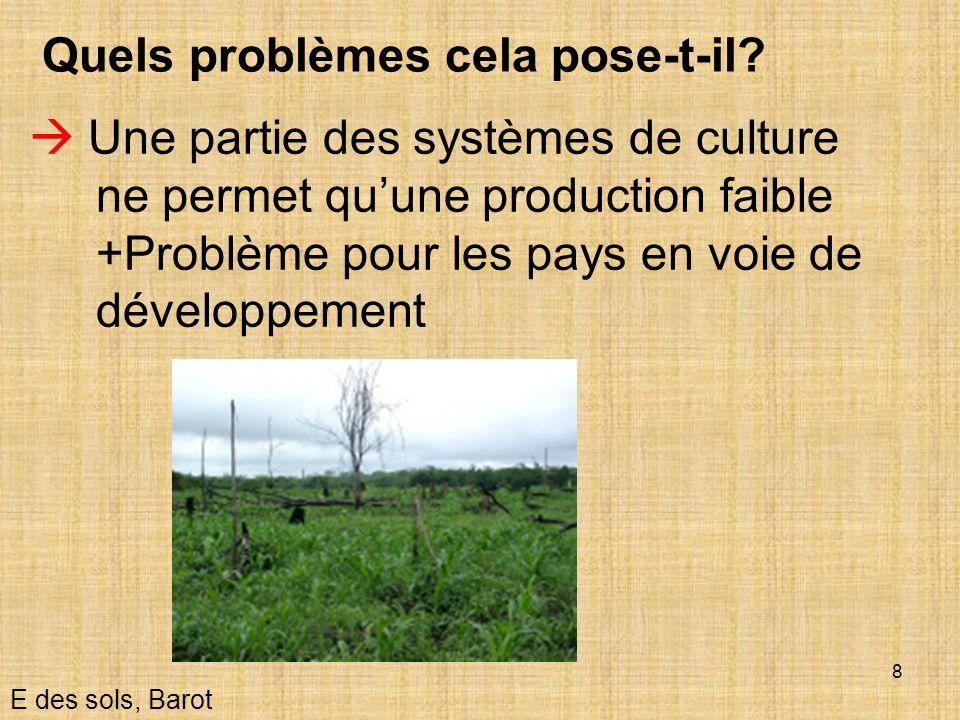 8 Quels problèmes cela pose-t-il? Une partie des systèmes de culture ne permet quune production faible +Problème pour les pays en voie de développemen