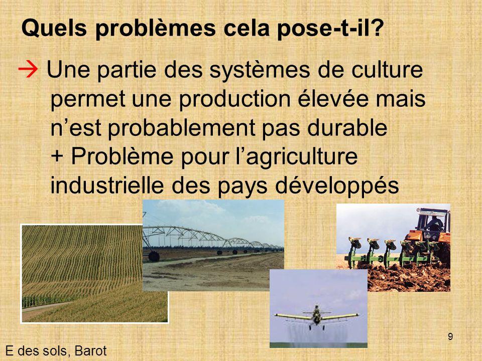 9 Quels problèmes cela pose-t-il? E des sols, Barot Une partie des systèmes de culture permet une production élevée mais nest probablement pas durable