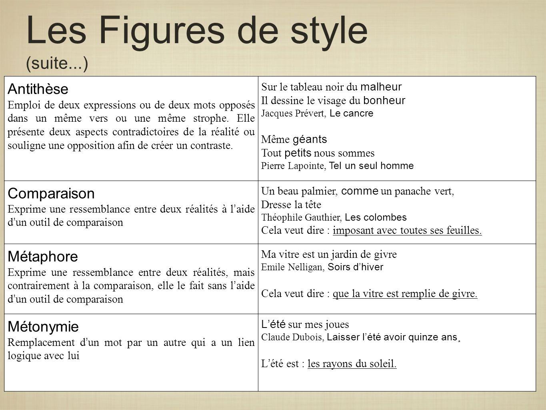 Les Figures de style (suite...) Antithèse Emploi de deux expressions ou de deux mots opposés dans un même vers ou une même strophe. Elle présente deux