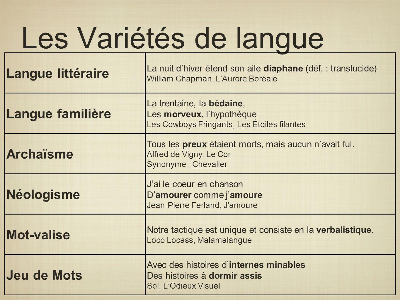 Les Variétés de langue Langue littéraire La nuit dhiver étend son aile diaphane (déf. : translucide) William Chapman, LAurore Boréale Langue familière