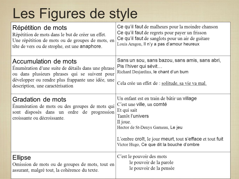 Les Figures de style Répétition de mots Répétition de mots dans le but de créer un effet. Une répétition de mots ou de groupes de mots, en tête de ver