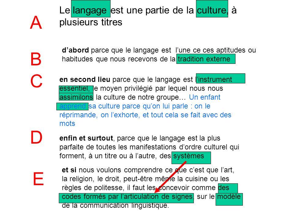 A D C B Le langage est une partie de la culture, à plusieurs titres dabord parce que le langage est lune ce ces aptitudes ou habitudes que nous recevons de la tradition externe en second lieu parce que le langage est linstrument essentiel, le moyen privilégié par lequel nous nous assimilons la culture de notre groupe… Un enfant apprend sa culture parce quon lui parle : on le réprimande, on lexhorte, et tout cela se fait avec des mots enfin et surtout, parce que le langage est la plus parfaite de toutes les manifestations dordre culturel qui forment, à un titre ou à lautre, des systèmes E