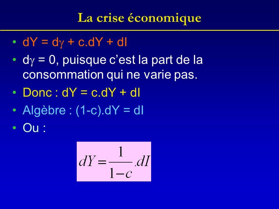 La crise économique dY = d + c.dY + dI d = 0, puisque cest la part de la consommation qui ne varie pas. Donc : dY = c.dY + dI Algèbre : (1-c).dY = dI