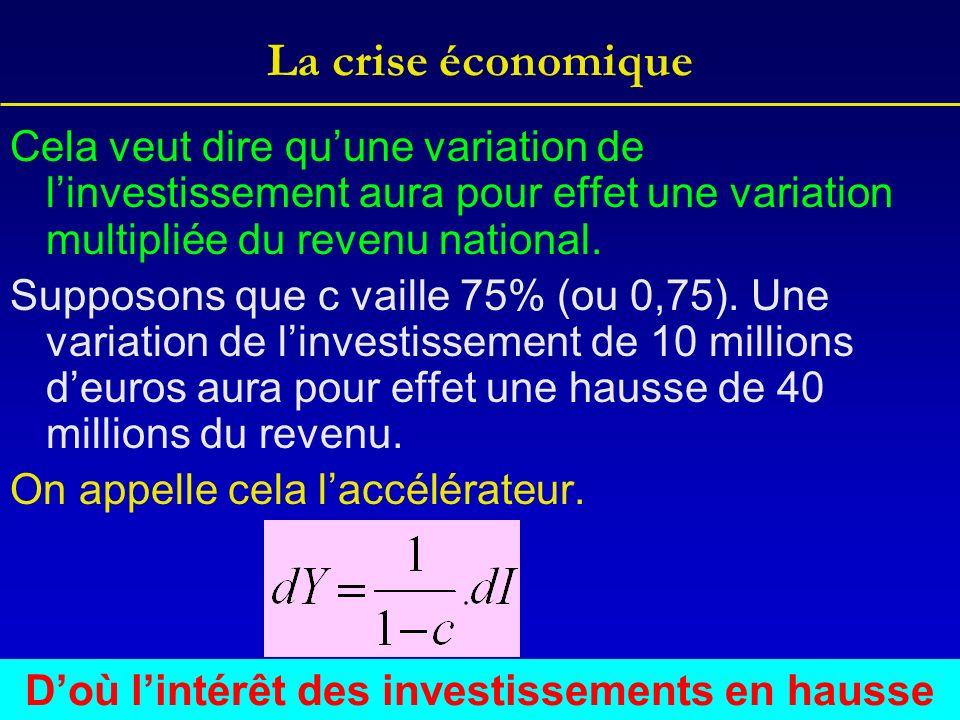 La crise économique Cela veut dire quune variation de linvestissement aura pour effet une variation multipliée du revenu national. Supposons que c vai