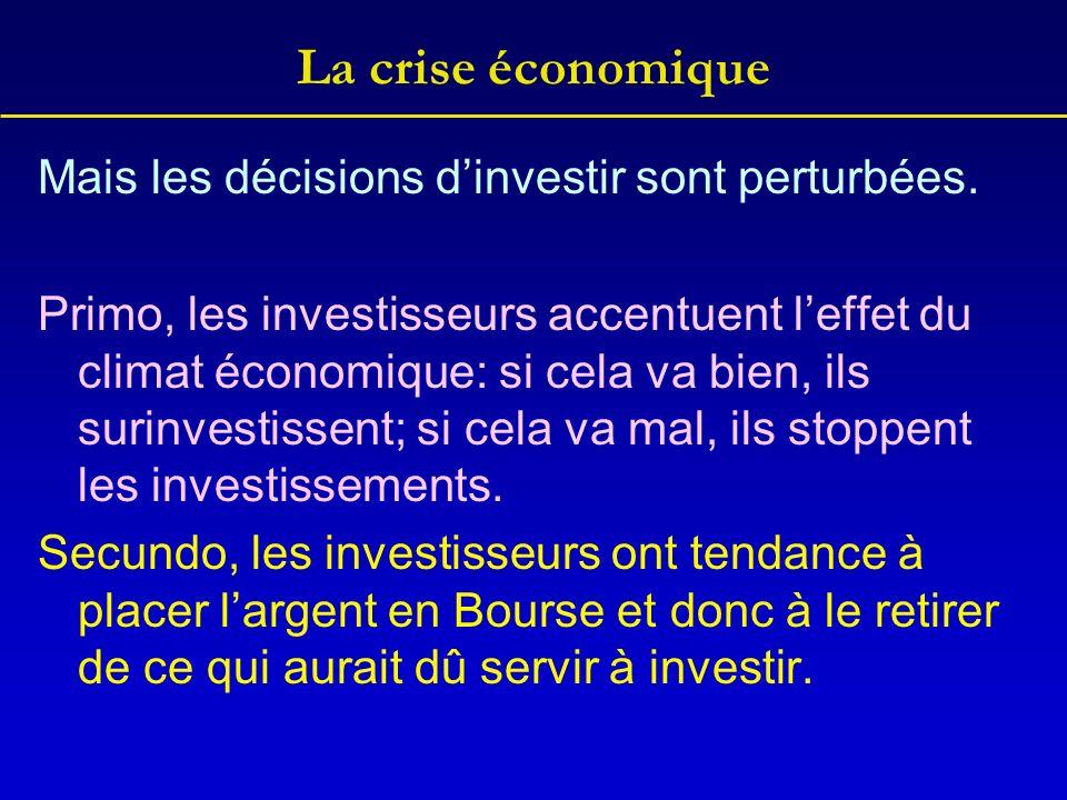 La crise économique Mais les décisions dinvestir sont perturbées. Primo, les investisseurs accentuent leffet du climat économique: si cela va bien, il