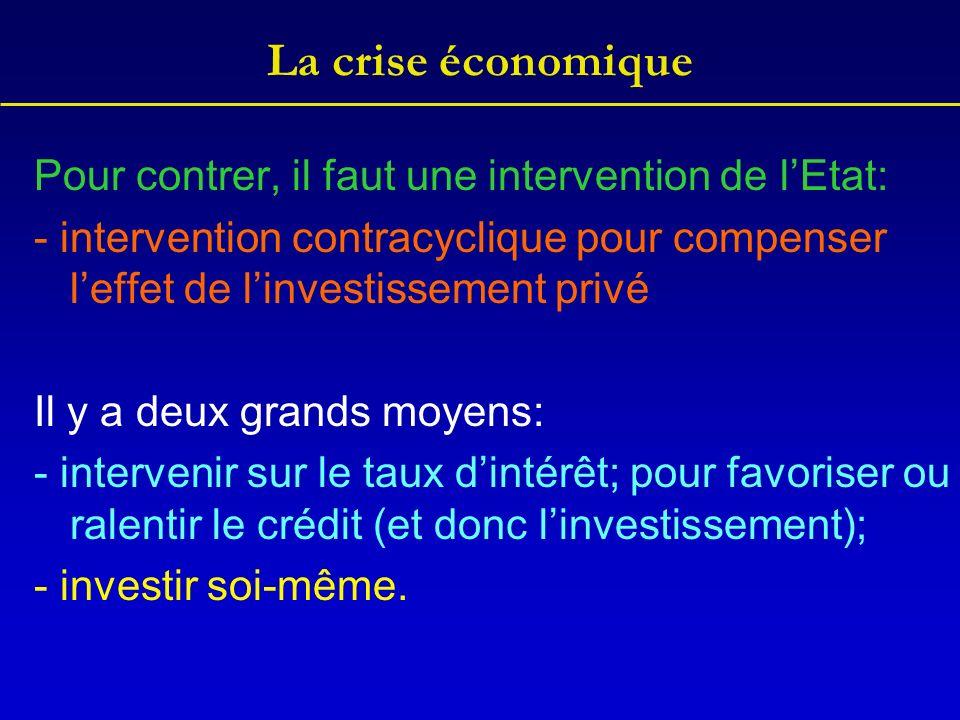 La crise économique Pour contrer, il faut une intervention de lEtat: - intervention contracyclique pour compenser leffet de linvestissement privé Il y