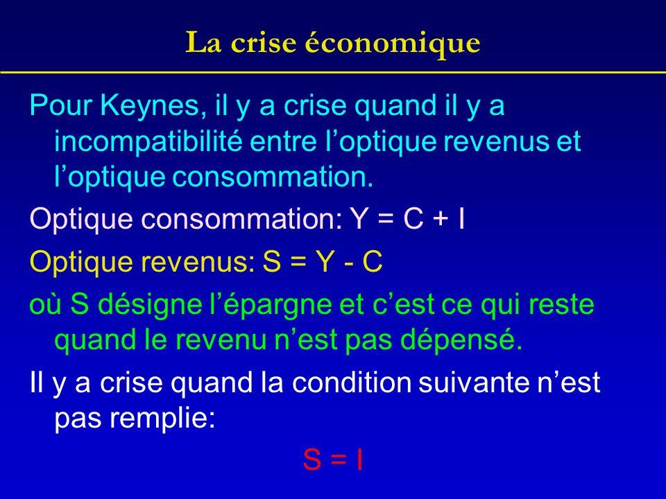 La crise économique Pour Keynes, il y a crise quand il y a incompatibilité entre loptique revenus et loptique consommation. Optique consommation: Y =