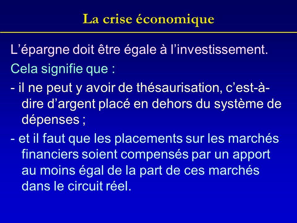 La crise économique Lépargne doit être égale à linvestissement. Cela signifie que : - il ne peut y avoir de thésaurisation, cest-à- dire dargent placé