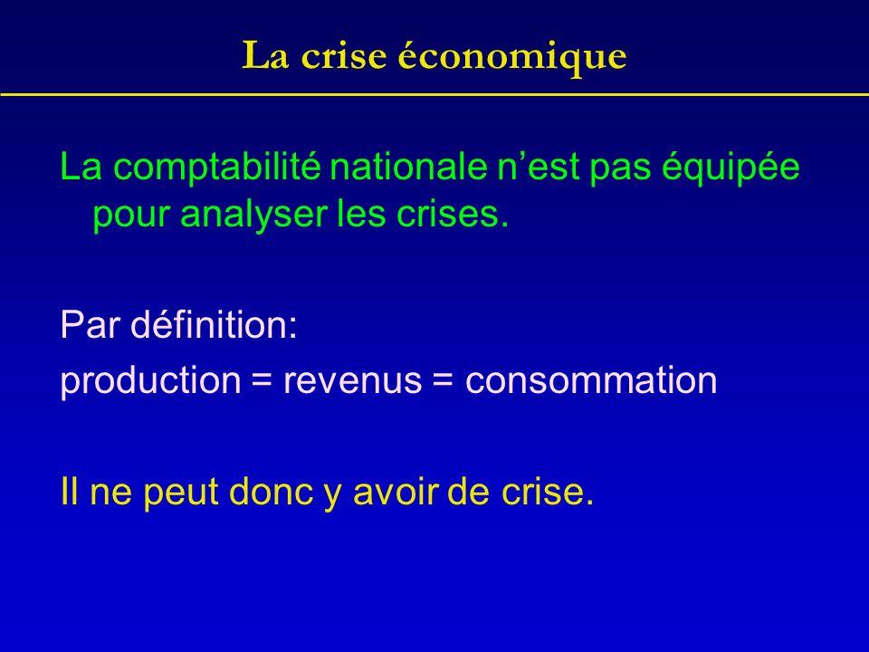 La crise économique La comptabilité nationale nest pas équipée pour analyser les crises. Par définition: production = revenus = consommation Il ne peu