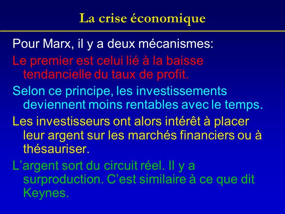 La crise économique Pour Marx, il y a deux mécanismes: Le premier est celui lié à la baisse tendancielle du taux de profit. Selon ce principe, les inv