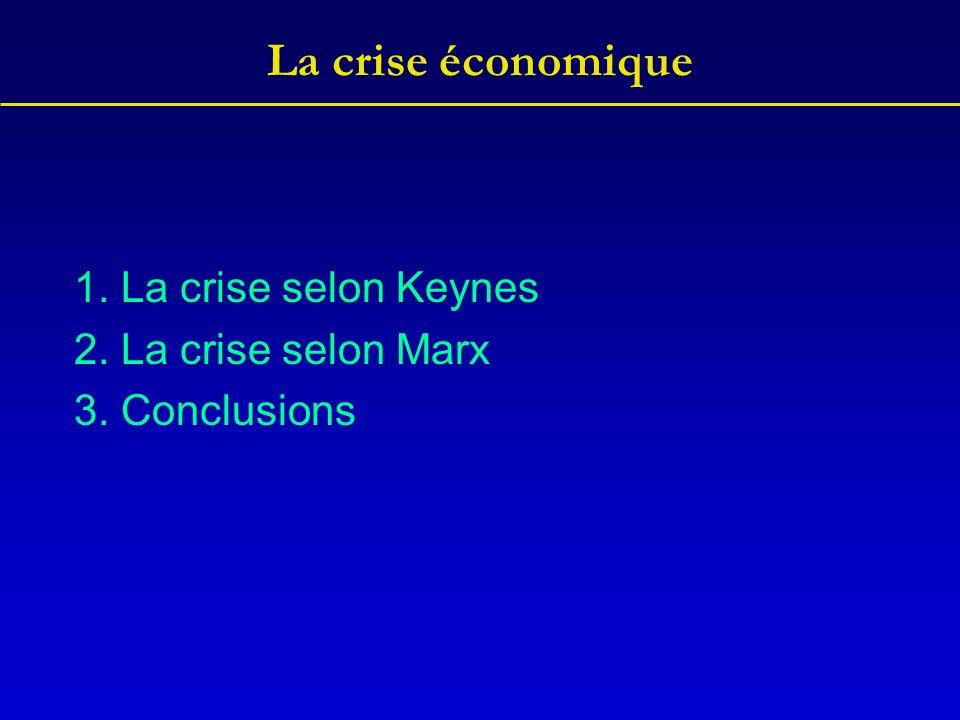 La crise économique Pour Keynes, il y a crise quand il y a incompatibilité entre loptique revenus et loptique consommation.