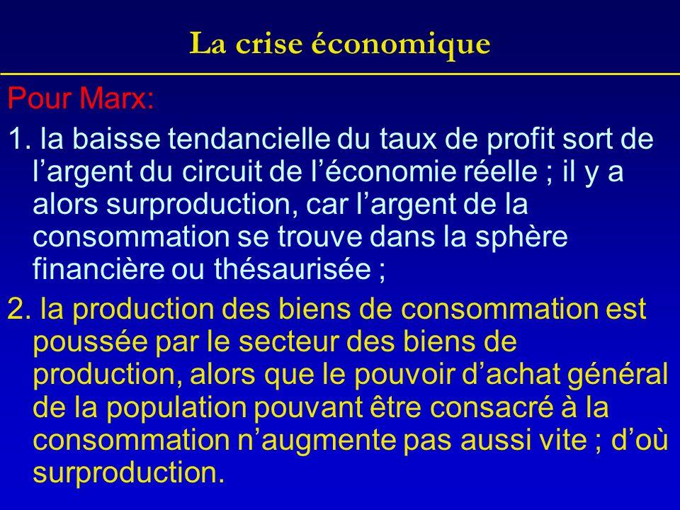 La crise économique Pour Marx: 1. la baisse tendancielle du taux de profit sort de largent du circuit de léconomie réelle ; il y a alors surproduction