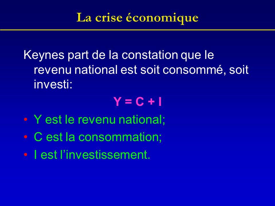 La crise économique Keynes part de la constation que le revenu national est soit consommé, soit investi: Y = C + I Y est le revenu national; C est la