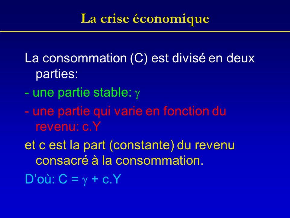 La crise économique La consommation (C) est divisé en deux parties: - une partie stable: - une partie qui varie en fonction du revenu: c.Y et c est la