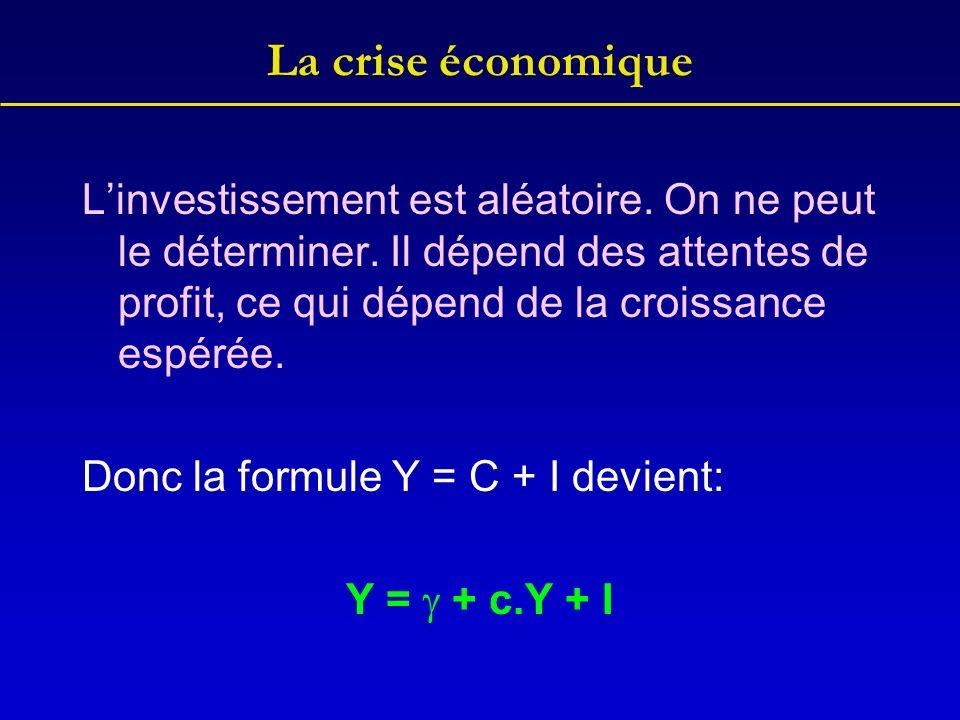 La crise économique Pour analyser un changement, on utilise les règles mathématiques des dérivées.