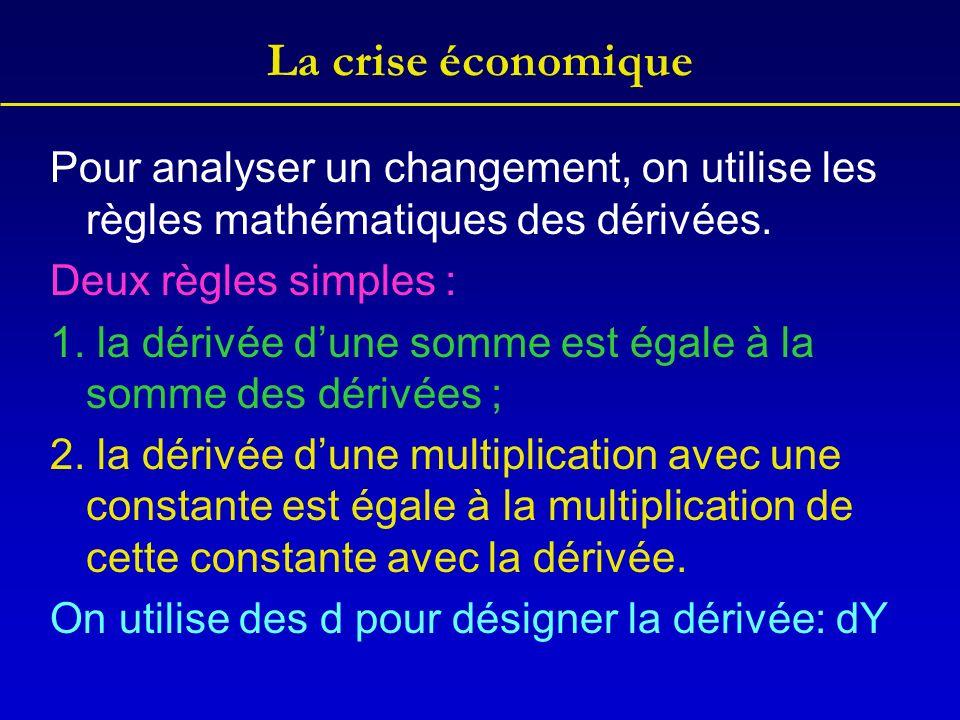 La crise économique Pour analyser un changement, on utilise les règles mathématiques des dérivées. Deux règles simples : 1. la dérivée dune somme est