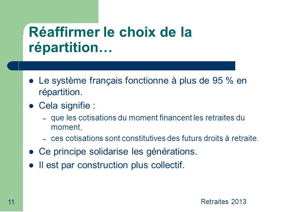 11 Réaffirmer le choix de la répartition… Le système français fonctionne à plus de 95 % en répartition.