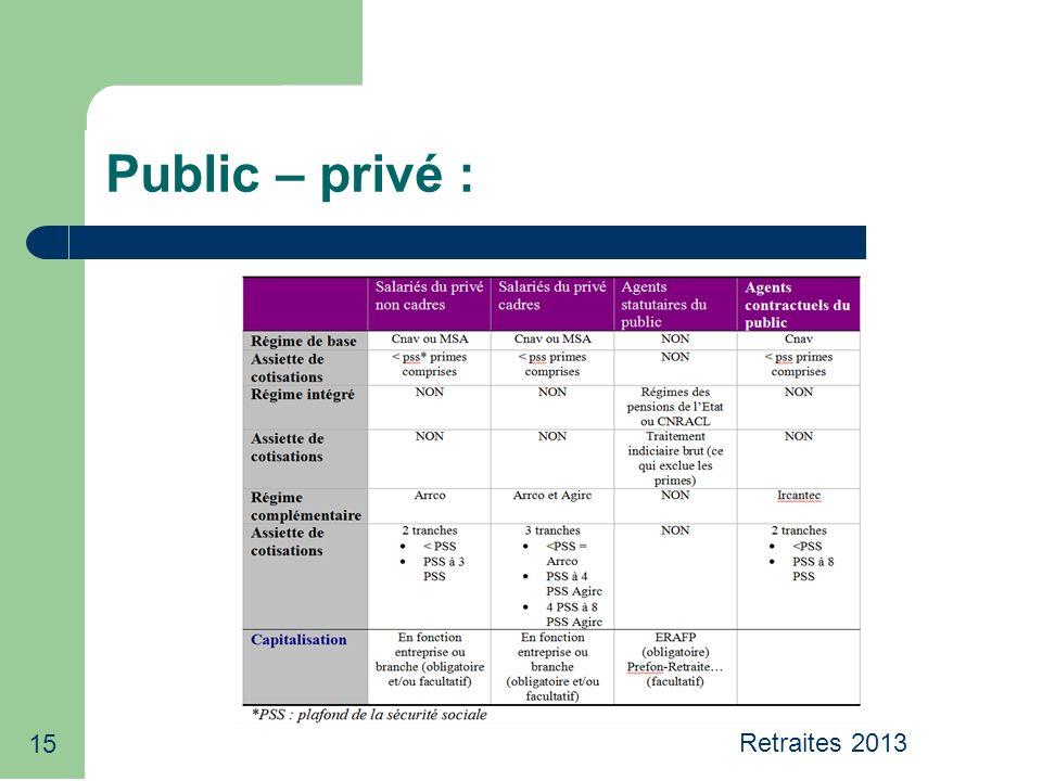 15 Public – privé : Retraites 2013