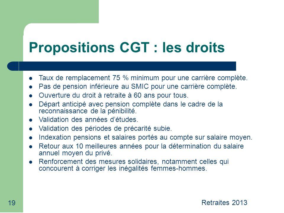 19 Propositions CGT : les droits Taux de remplacement 75 % minimum pour une carrière complète.