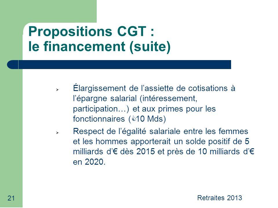 21 Propositions CGT : le financement (suite) Élargissement de lassiette de cotisations à lépargne salarial (intéressement, participation…) et aux primes pour les fonctionnaires ( 10 Mds) Respect de légalité salariale entre les femmes et les hommes apporterait un solde positif de 5 milliards d dès 2015 et près de 10 milliards d en 2020.