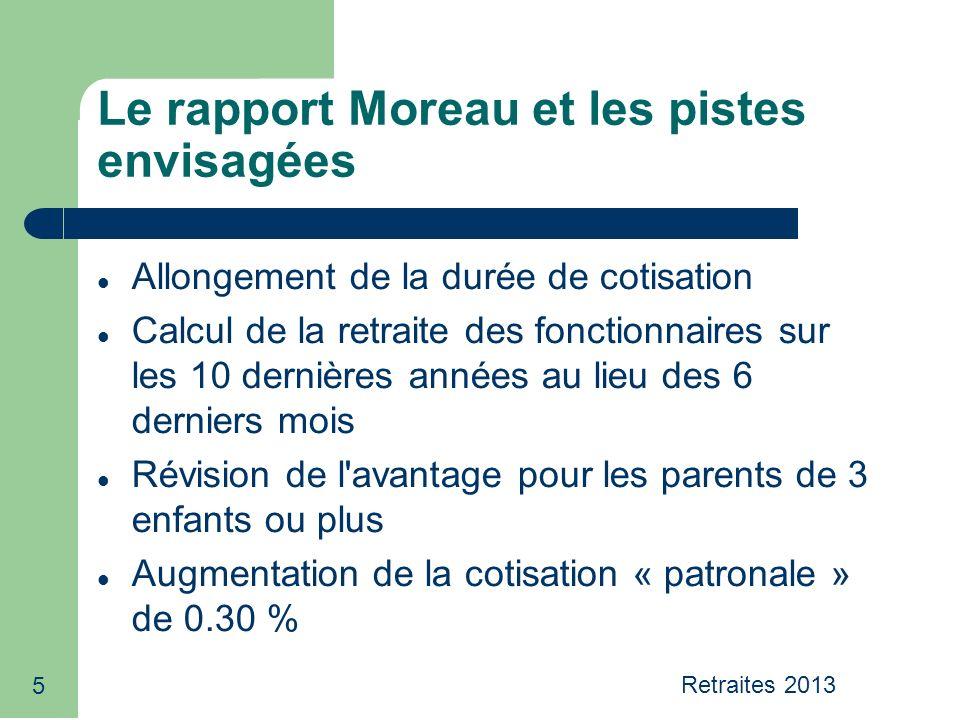 5 Le rapport Moreau et les pistes envisagées Allongement de la durée de cotisation Calcul de la retraite des fonctionnaires sur les 10 dernières années au lieu des 6 derniers mois Révision de l avantage pour les parents de 3 enfants ou plus Augmentation de la cotisation « patronale » de 0.30 % Retraites 2013