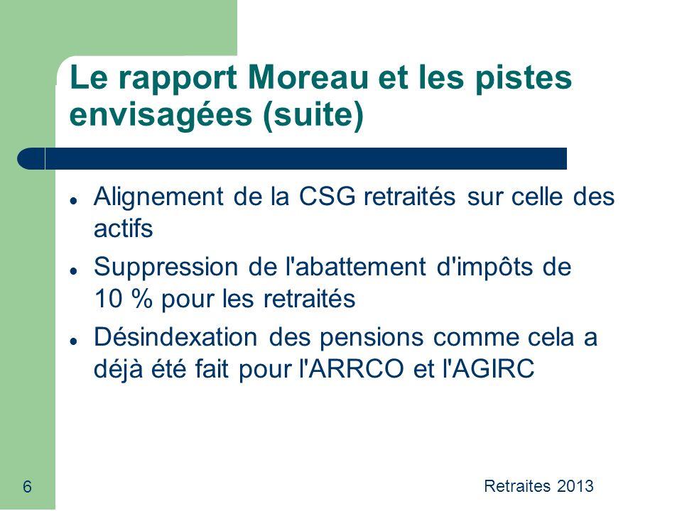 6 Le rapport Moreau et les pistes envisagées (suite) Alignement de la CSG retraités sur celle des actifs Suppression de l abattement d impôts de 10 % pour les retraités Désindexation des pensions comme cela a déjà été fait pour l ARRCO et l AGIRC Retraites 2013