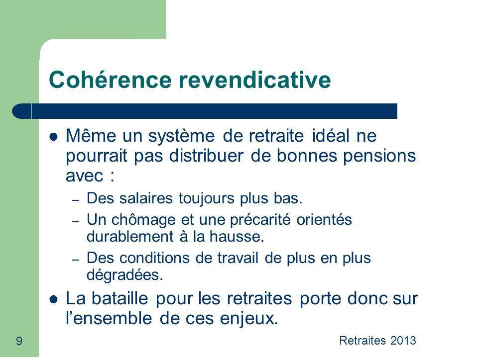 9 Cohérence revendicative Même un système de retraite idéal ne pourrait pas distribuer de bonnes pensions avec : – Des salaires toujours plus bas.