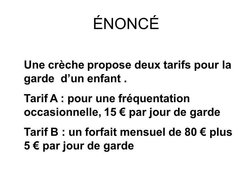 Question 2 Labscisse du point E est 8.