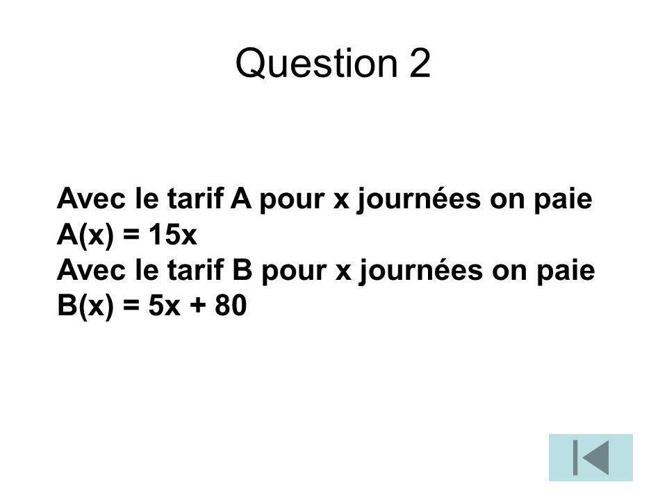 Question 2 Avec le tarif A pour x journées on paie A(x) = 15x Avec le tarif B pour x journées on paie B(x) = 5x + 80