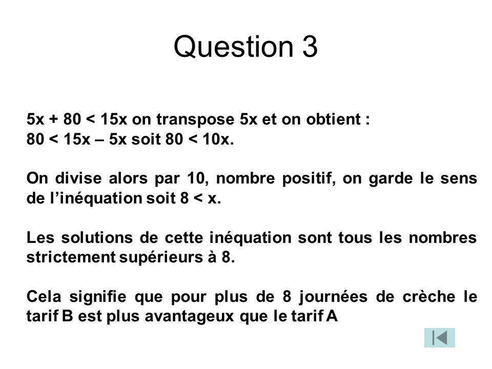 Question 3 5x + 80 < 15x on transpose 5x et on obtient : 80 < 15x – 5x soit 80 < 10x. On divise alors par 10, nombre positif, on garde le sens de liné