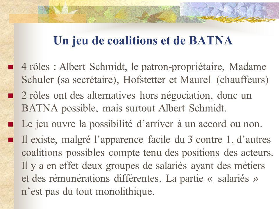 Un jeu de coalitions et de BATNA 4 rôles : Albert Schmidt, le patron-propriétaire, Madame Schuler (sa secrétaire), Hofstetter et Maurel (chauffeurs) 2 rôles ont des alternatives hors négociation, donc un BATNA possible, mais surtout Albert Schmidt.