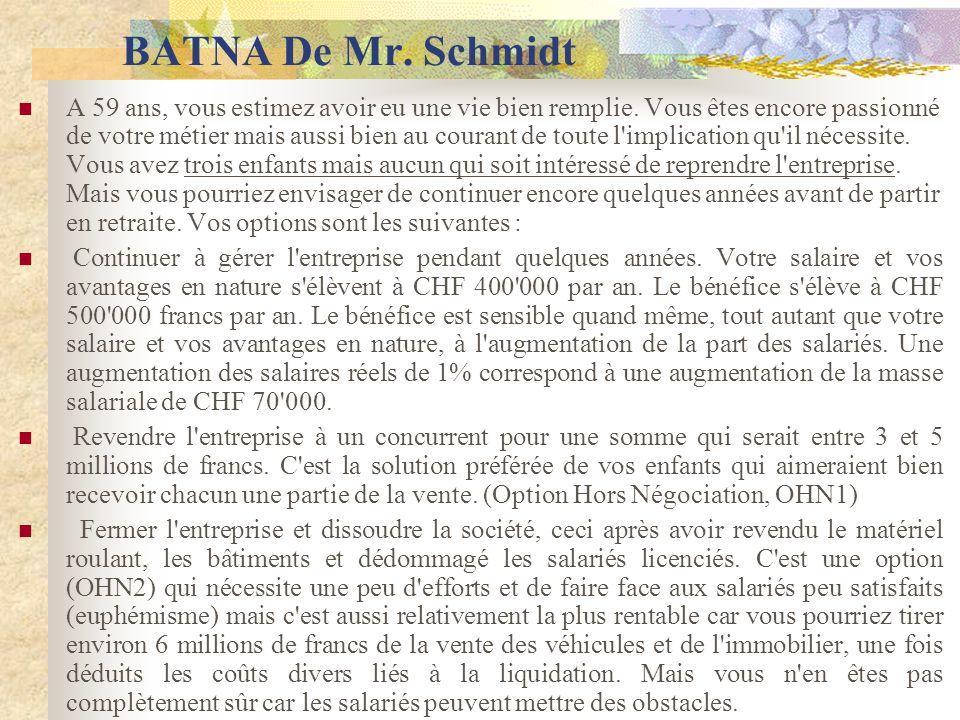 BATNA De Mr. Schmidt A 59 ans, vous estimez avoir eu une vie bien remplie. Vous êtes encore passionné de votre métier mais aussi bien au courant de to