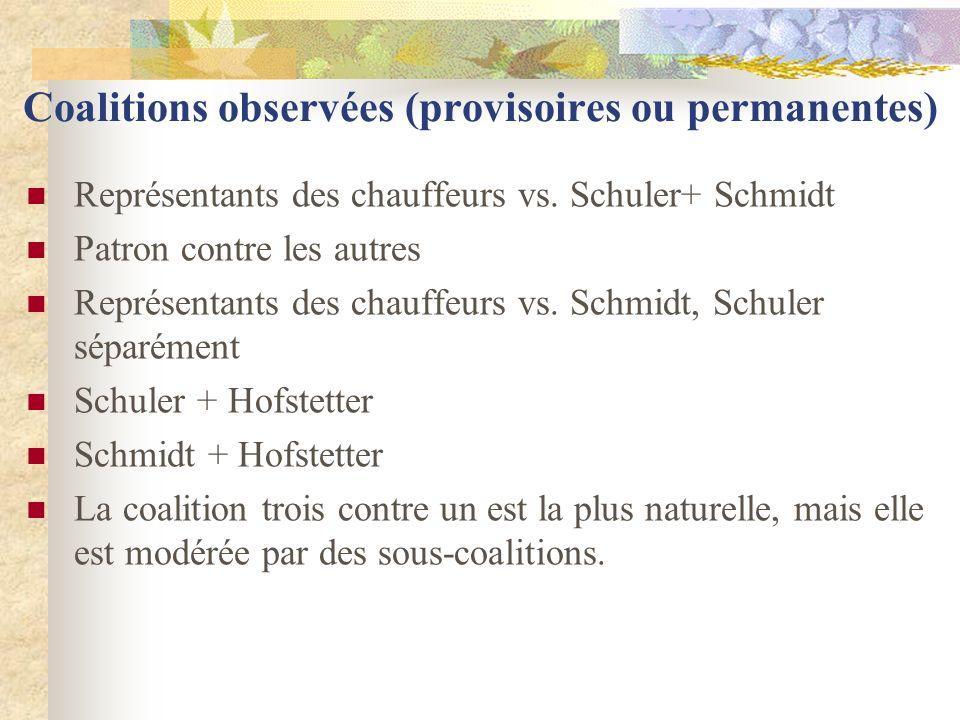 Coalitions observées (provisoires ou permanentes) Représentants des chauffeurs vs. Schuler+ Schmidt Patron contre les autres Représentants des chauffe