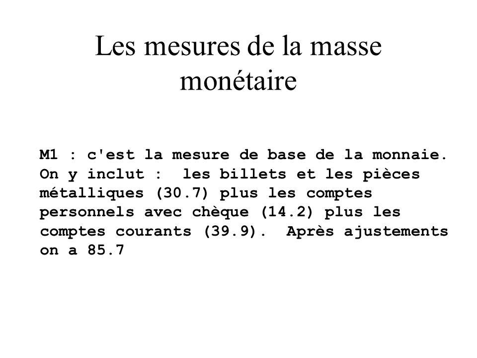 Les mesures de la masse monétaire M1 : c'est la mesure de base de la monnaie. On y inclut : les billets et les pièces métalliques (30.7) plus les comp