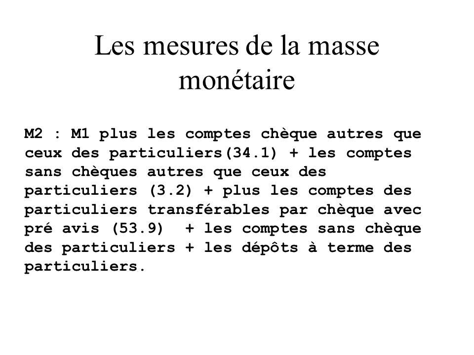 Les mesures de la masse monétaire M2 : M1 plus les comptes chèque autres que ceux des particuliers(34.1) + les comptes sans chèques autres que ceux de