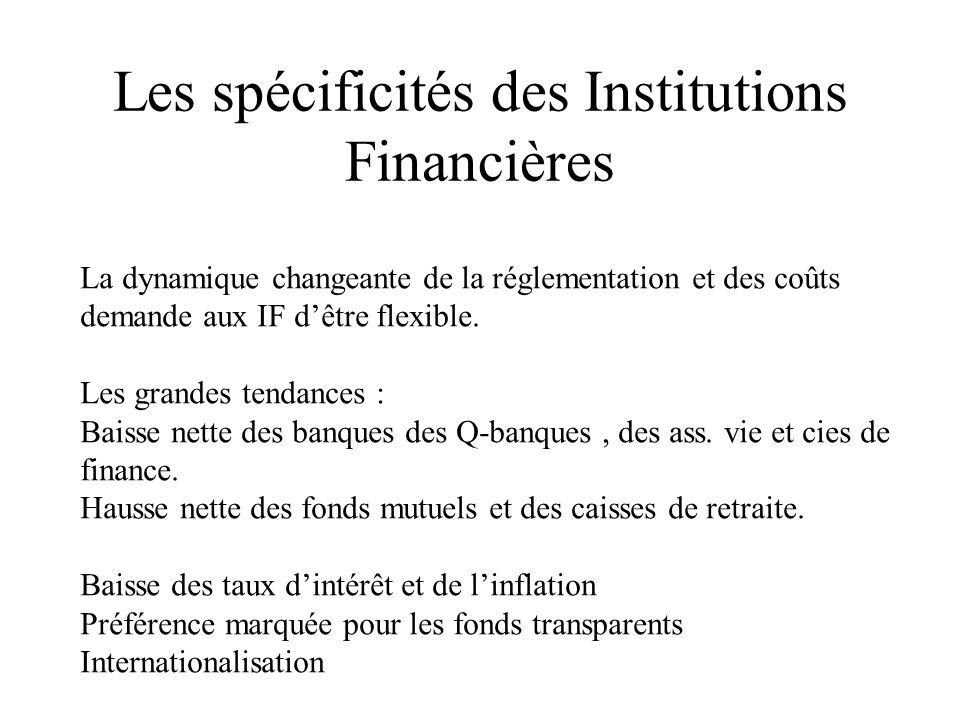 La dynamique changeante de la réglementation et des coûts demande aux IF dêtre flexible. Les grandes tendances : Baisse nette des banques des Q-banque