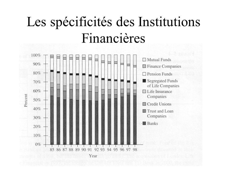Les spécificités des Institutions Financières