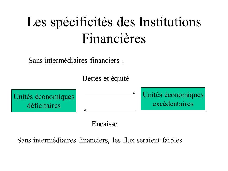 Les spécificités des Institutions Financières Unités économiques déficitaires Unités économiques excédentaires Encaisse Dettes et équité Sans intermédiaires financiers : Sans intermédiaires financiers, les flux seraient faibles