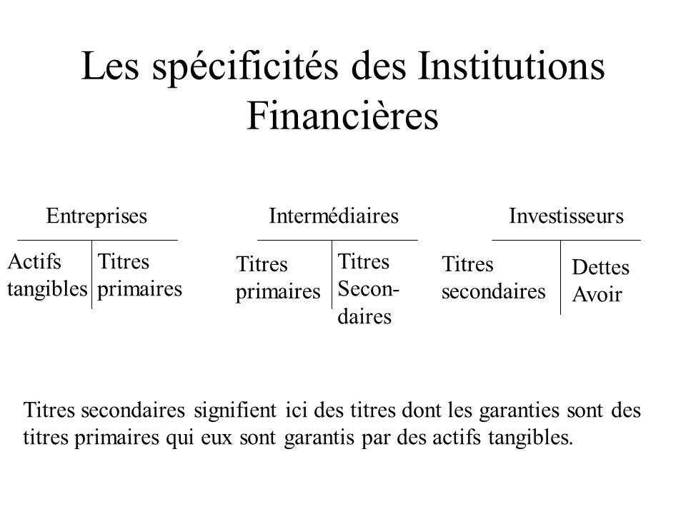 Les spécificités des Institutions Financières Entreprises Intermédiaires Investisseurs Actifs tangibles Titres primaires Titres primaires Titres Secon