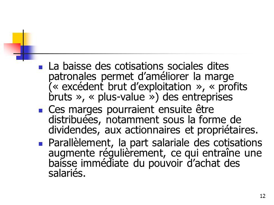 12 La baisse des cotisations sociales dites patronales permet daméliorer la marge (« excédent brut dexploitation », « profits bruts », « plus-value »)