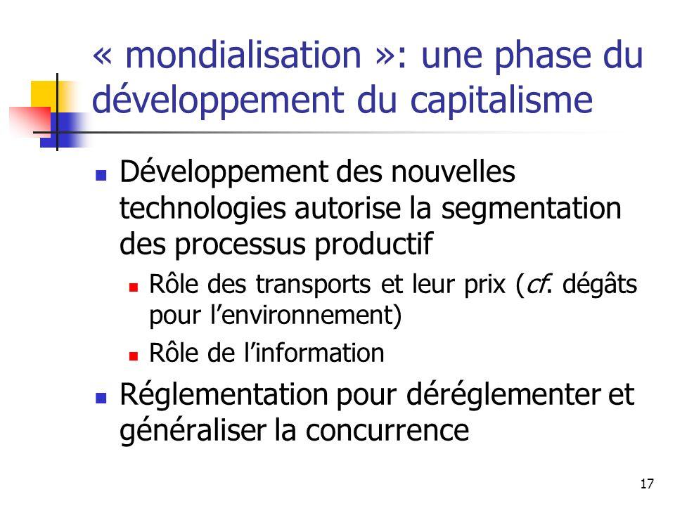17 « mondialisation »: une phase du développement du capitalisme Développement des nouvelles technologies autorise la segmentation des processus produ