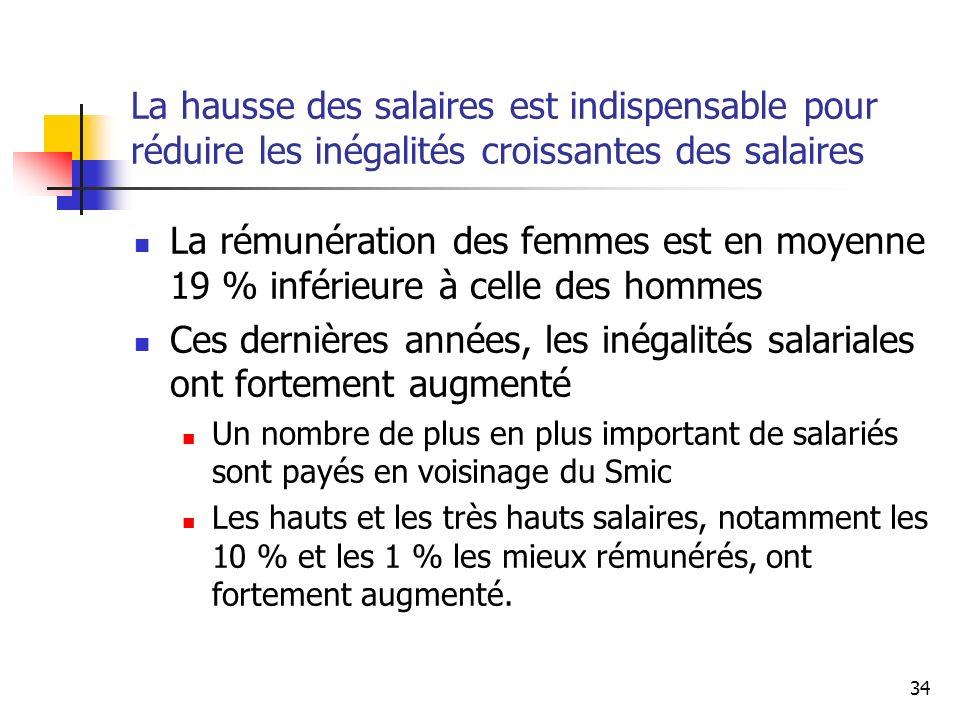 34 La hausse des salaires est indispensable pour réduire les inégalités croissantes des salaires La rémunération des femmes est en moyenne 19 % inféri