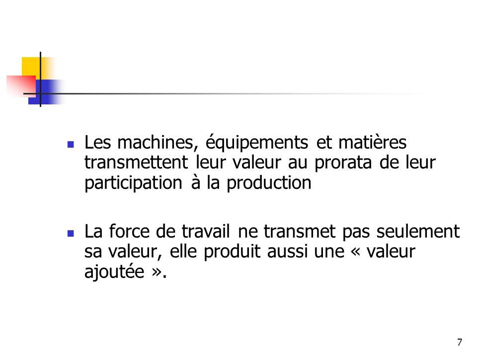 7 Les machines, équipements et matières transmettent leur valeur au prorata de leur participation à la production La force de travail ne transmet pas