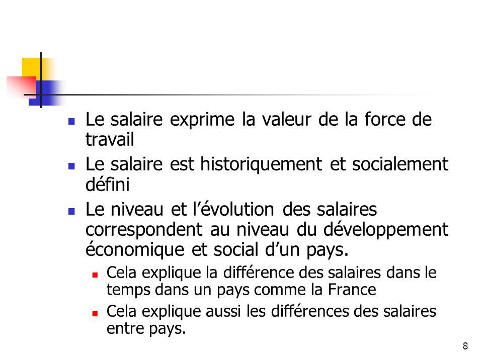 8 Le salaire exprime la valeur de la force de travail Le salaire est historiquement et socialement défini Le niveau et lévolution des salaires corresp