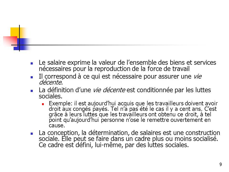 10 En France, le salaire est composé de deux parties : salaire net: directement versé au salarié cotisations sociales: cest la partie du salaire mise dans un « pot commun » Les cotisations sociales forment une partie du salaire qui au lieu dêtre directement versée au salarié sert à financer la protection sociale Les cotisations sociales constituent bien la partie socialisée du salaire.