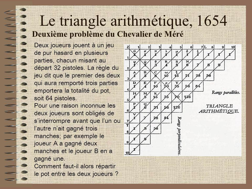 Le triangle arithmétique, 1654 Deux joueurs jouent à un jeu de pur hasard en plusieurs parties, chacun misant au départ 32 pistoles. La règle du jeu d