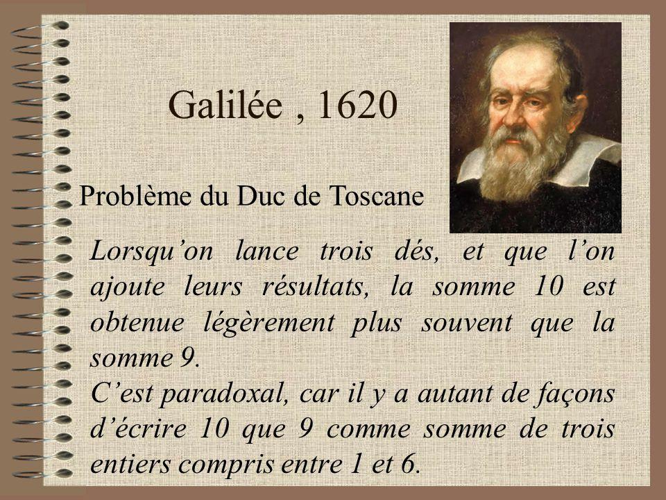 Galilée, 1620 Lorsquon lance trois dés, et que lon ajoute leurs résultats, la somme 10 est obtenue légèrement plus souvent que la somme 9. Cest parado